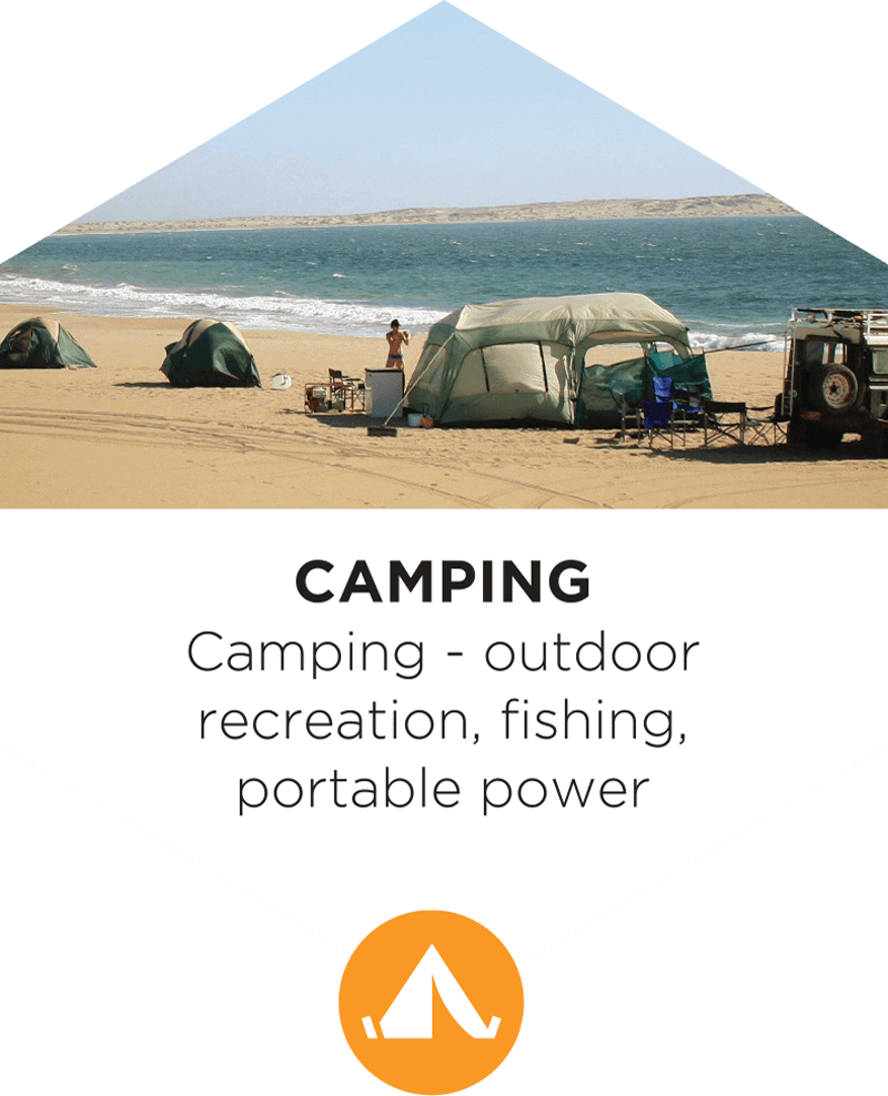 Lithium Batteries for Camping